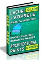 Analiza importurilor de lacuri si vopsele - 12 luni 2013