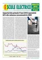 Analiza importurilor de scule electrice - 9 luni 2010
